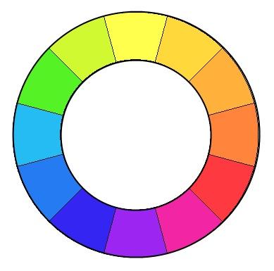 Цветовой круг. Все о цвете